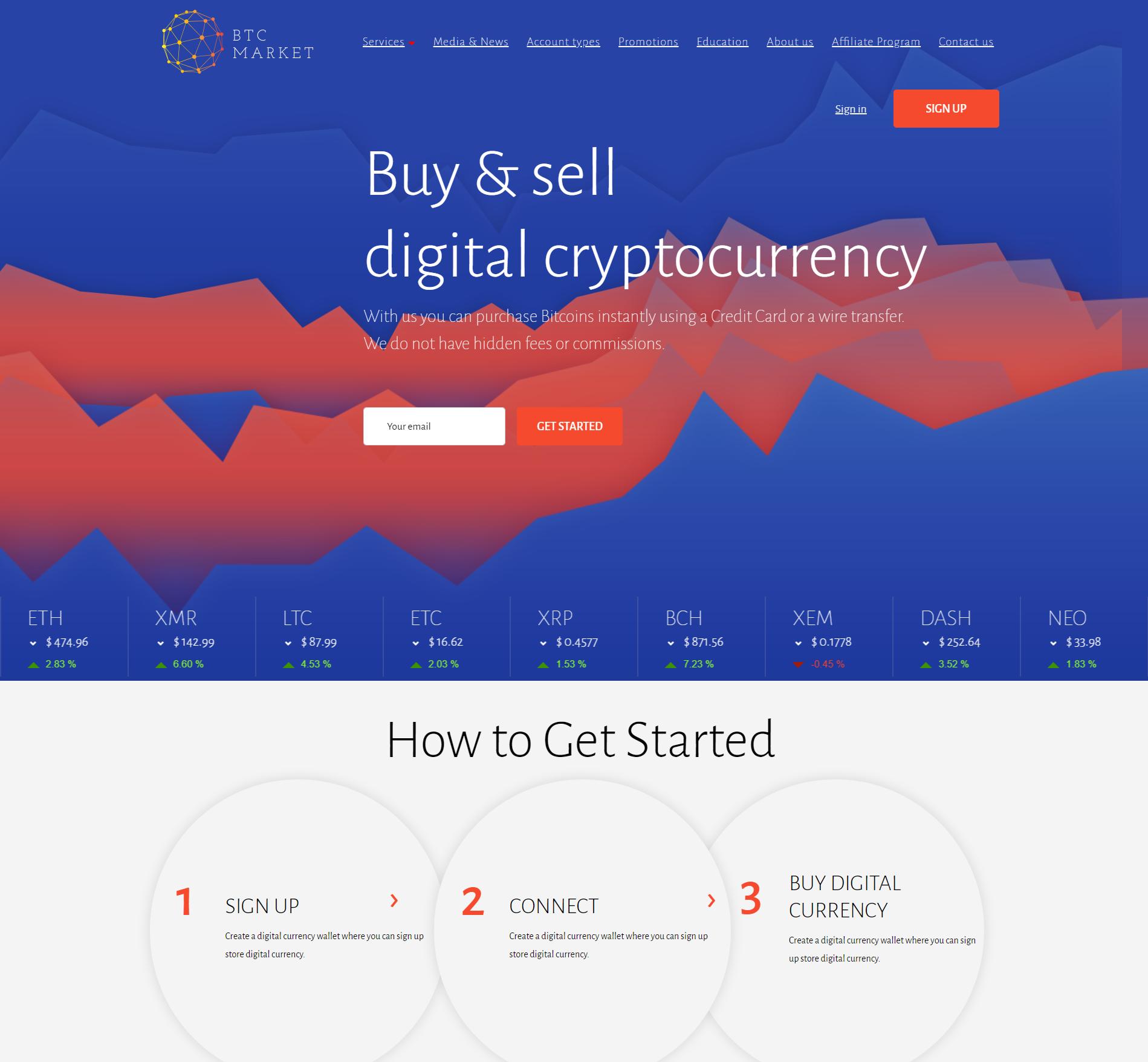 BTCMarket - биткоины